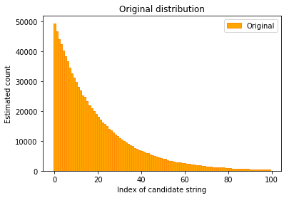 Original distribution